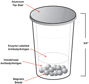 Unit-Dose-Test-Cup.jpg
